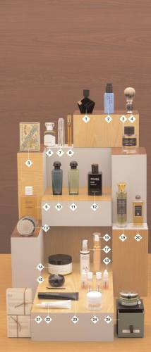 Cosmetics gifts